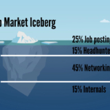 The Hidden Job Market Iceberg