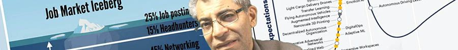 Banner Webinar Hidden Jobs Market Hype Cyle Zarbakhsh Javad