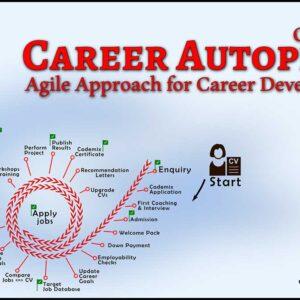 Cademix Career Autopilot Agile Career Development Pathway for Job seekers in Europe FHD