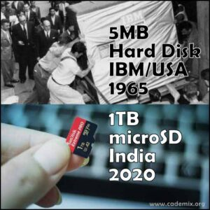 Hard Disk 1TB IBM 1965 MicroSD 1TB 2020 India comparison developing countries India Cademix Study abroad Europe United States Immigration