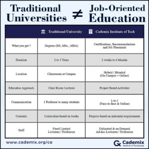 Traditional Universities Approach compared with Job-oriented Education Internship Placement Cademix EdTech4