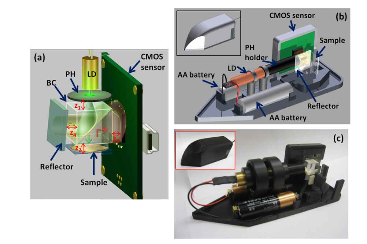 Reflection holography OSA Lee Article Schematic View Laser